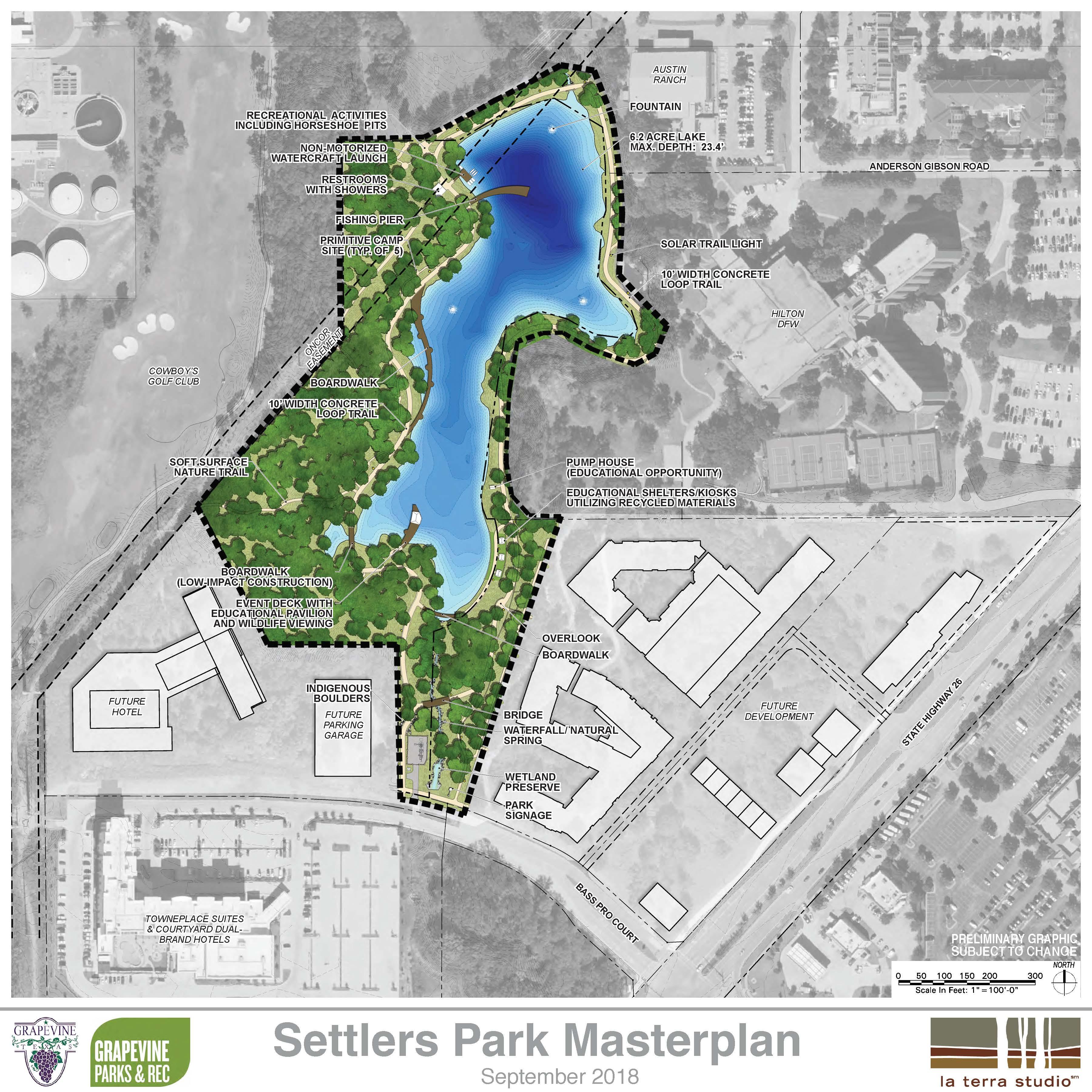 Settlers Park